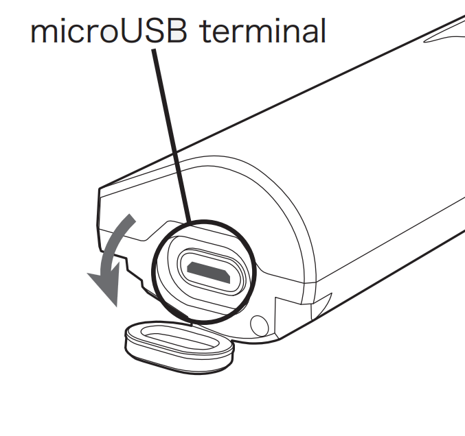 Usb 3 0 Pinout Wiring Diagram